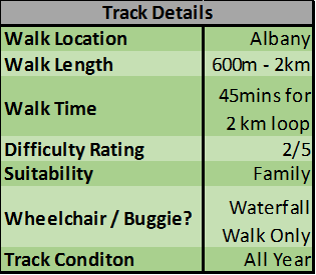 Great Auckland Walk Albany Trig Track Details