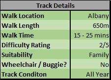 Key Rata Track Details