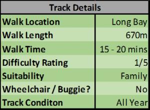 Emlyn Reserve Track Details