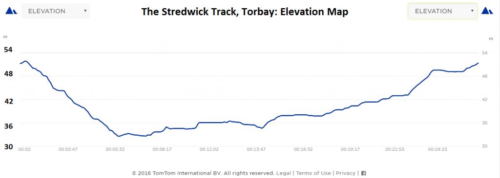 Stredwick Elevation Map